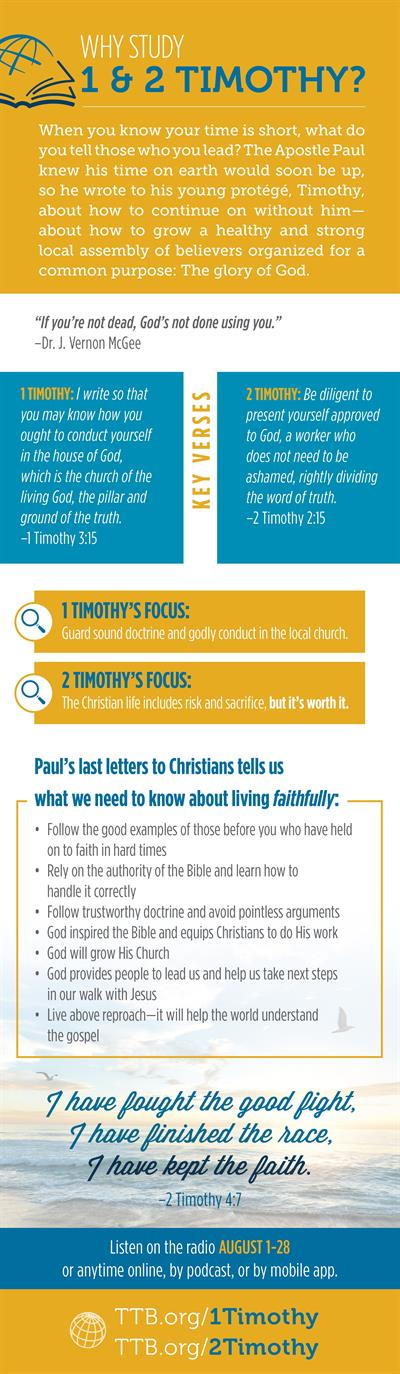 Why Study 1 & 2 Timothy