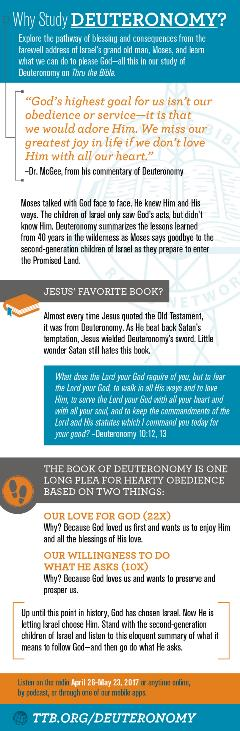 Why Study Deuteronomy